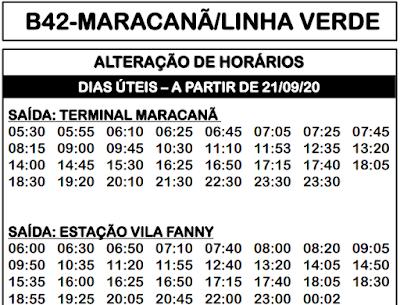 Horário de ônibus B42 MARACANÃ / LINHA VERDE 2021 | Colombo PR