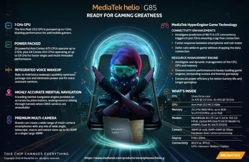 MediaTek officially announces the Helio G85 processor chip to support mid-range phones
