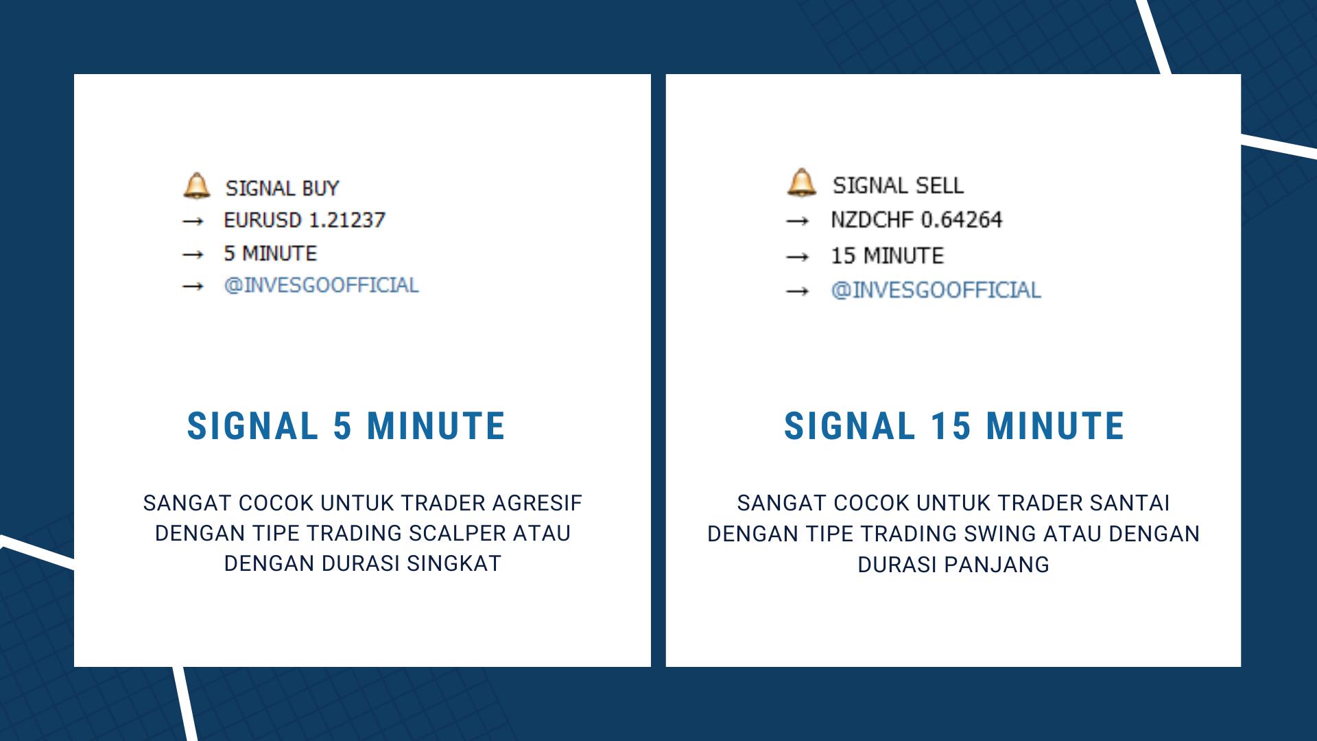 2 Jenis Signal