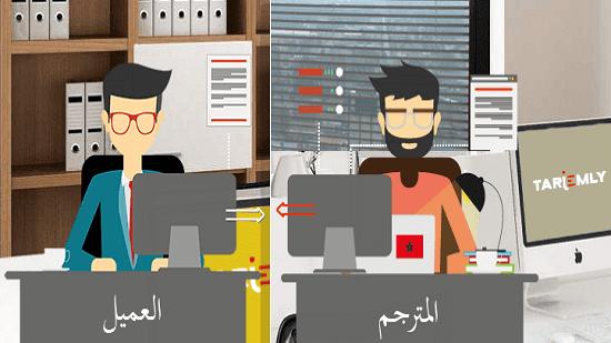 ترجملي: أول موقع مغربي يقدم خدمات الترجمة