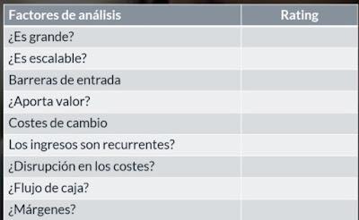 Factores de Análisis