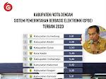 Kabupaten Samosir Masuk 10 Besar Terbaik se-Indonesia Dalam Penerapan SPBE