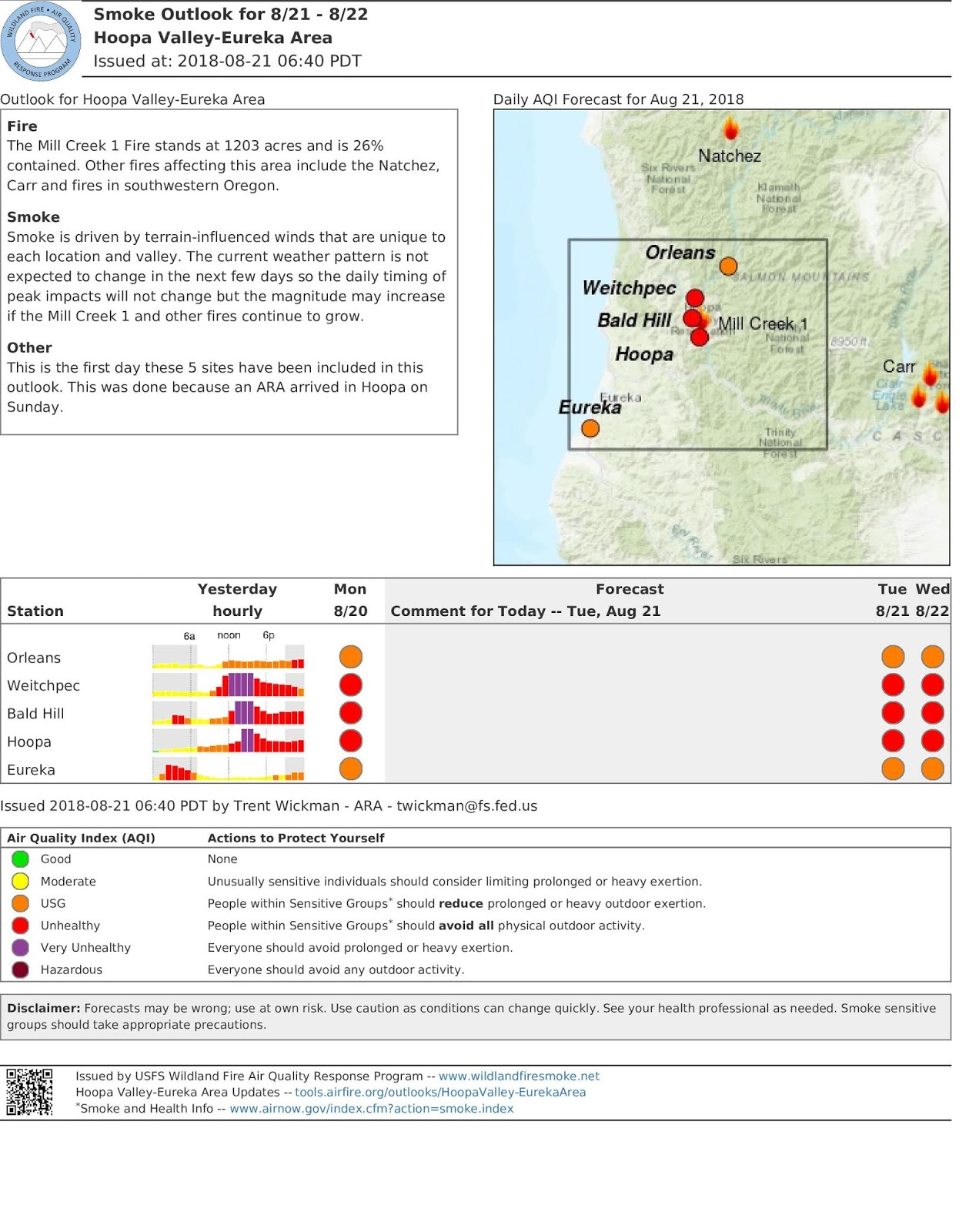 tuesday 8 21 smoke outlook for hoopa valley and eureka areas