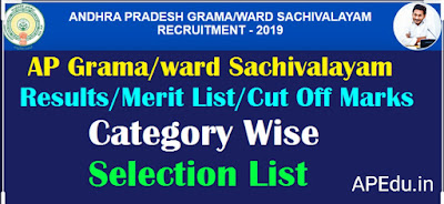 AP Grama Sachivalayam Cut Off Marks 2019 Selection Merit List [District Wise]