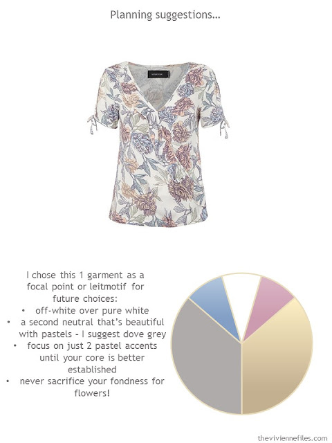 planning suggestions, a key garment, and a color scheme for a spring and summer wardrobe
