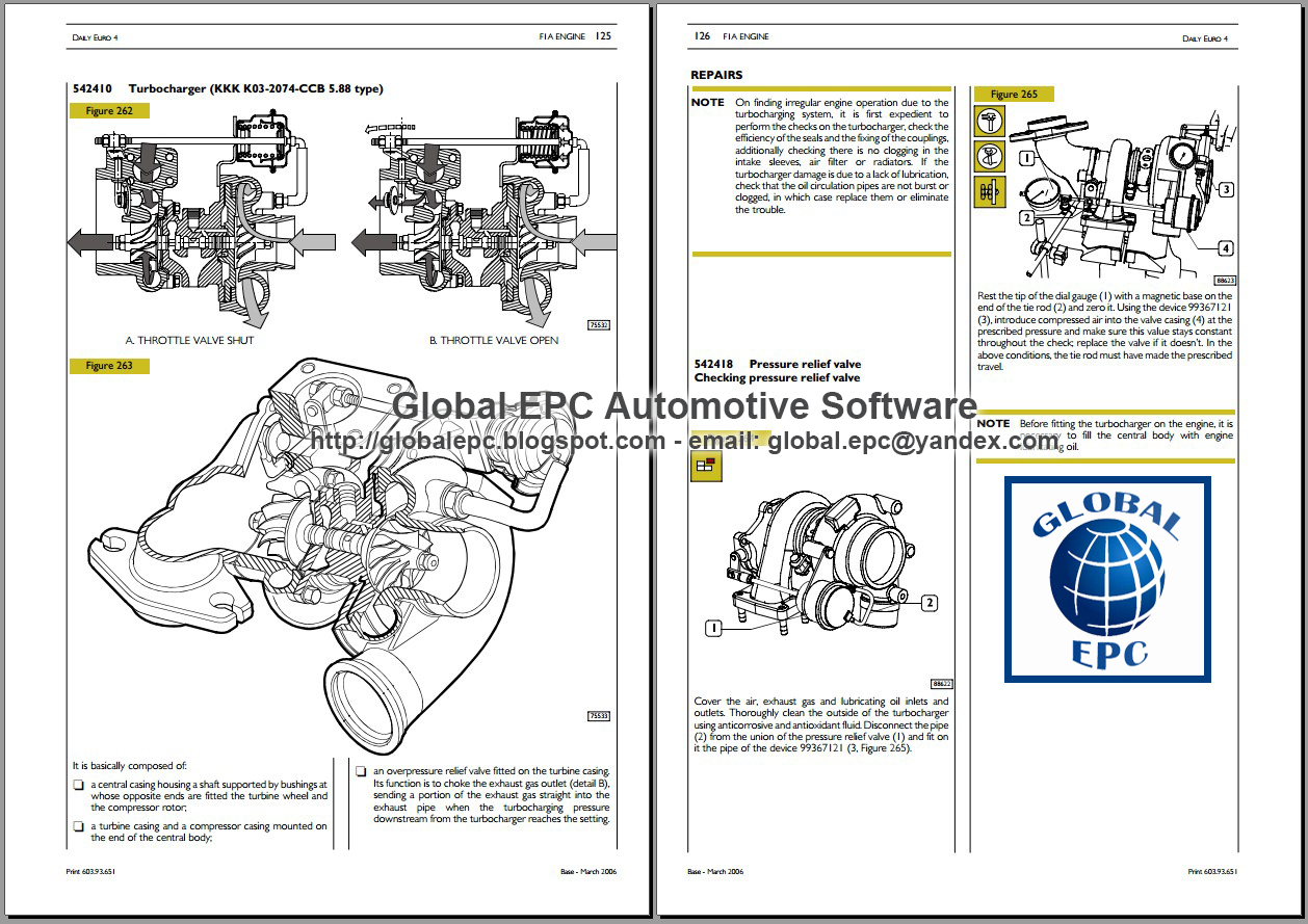 iveco daily euro 4 2006 2011 workshop repair manual and wiring diagrams want to buy it 10 email us global epc yandex com [ 1258 x 889 Pixel ]