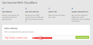 Install SSL https Di Cloudflare Blog Custome Domain