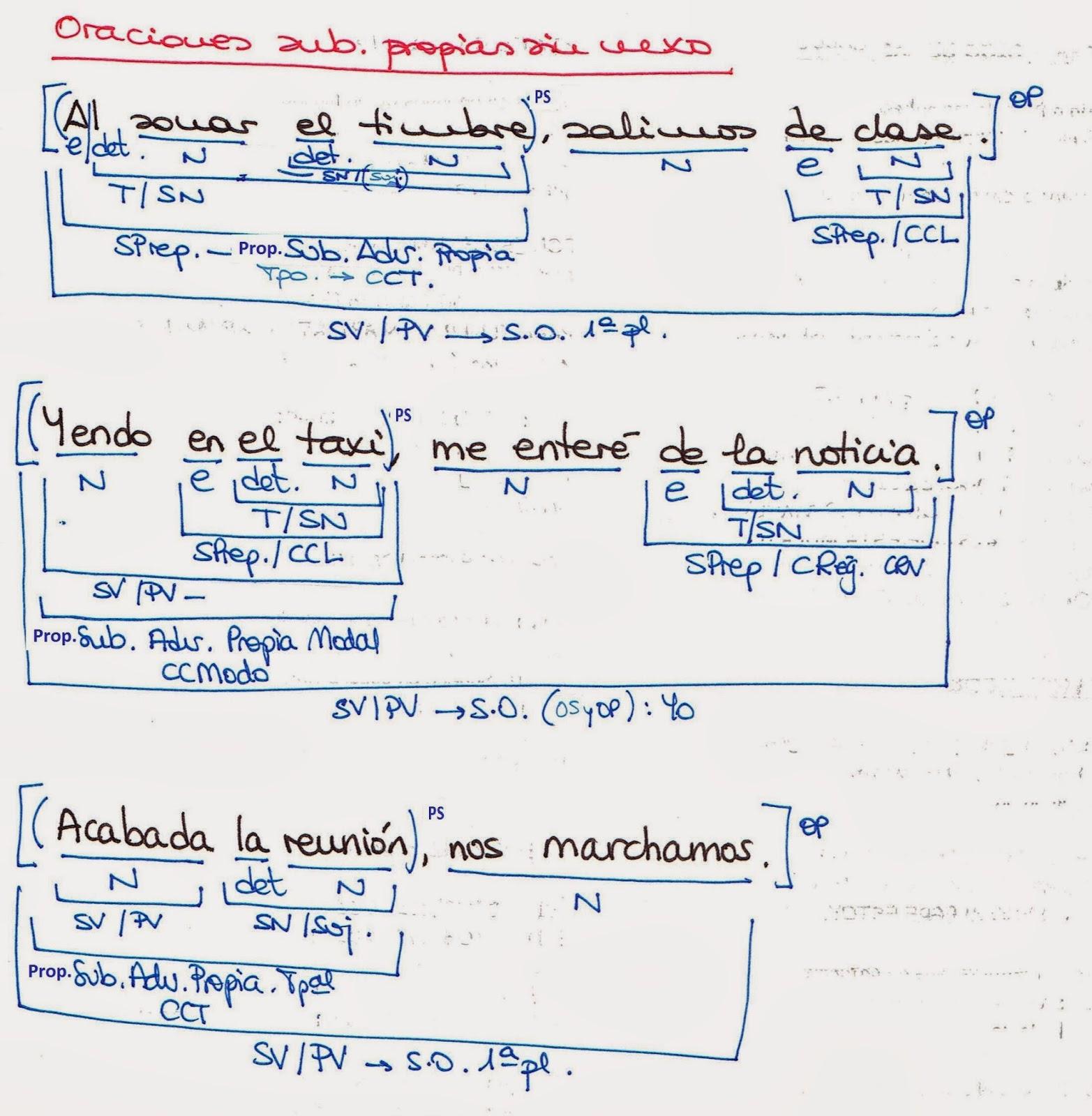 analiza predicado verbal da lingua portuguesa pdf