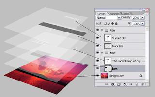 Fungsi semua ikon pada menu layer di adobe photoshop