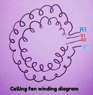 Celling fan diagram