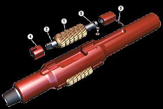 Drilling Roller Reamer Type