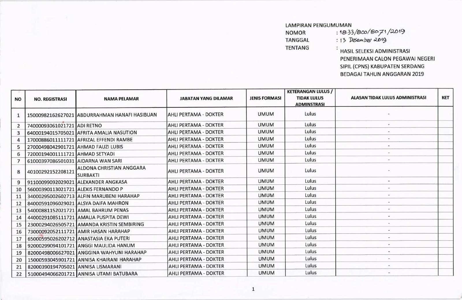 Hasil Seleksi Administrasi Penerimaan CPNS Kabupaten Serdang Bedagai Tahun Anggaran 2019