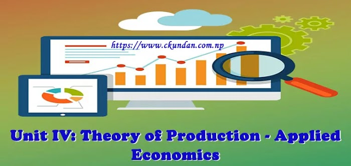 Unit IV: Theory of Production - Applied Economics