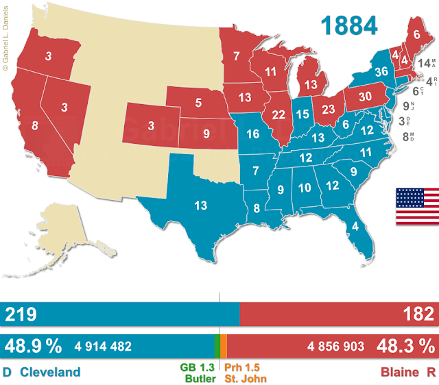 United States of America presidential election of 1884