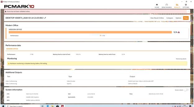 Hasil Pengujian Asus Vivobook S14 S433 Menggunakan PCMark 10