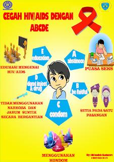Contoh Poster Kesehatan Beserta Deskripsi Pencari Sitasi