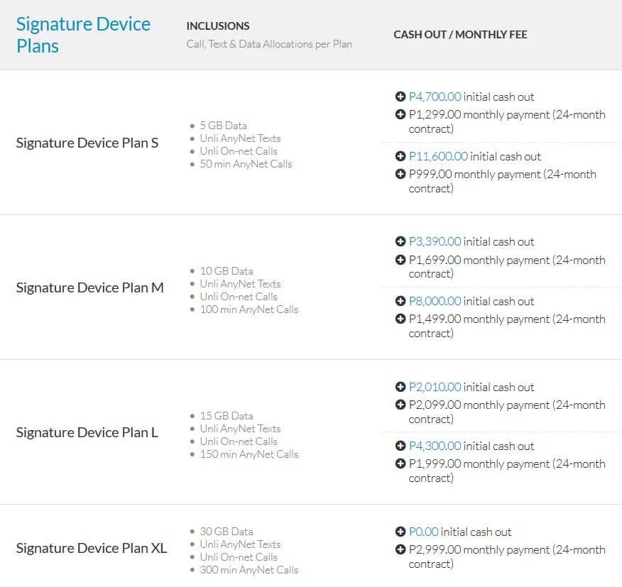 Smart Huawei Nova 7 5G Plan Matrix