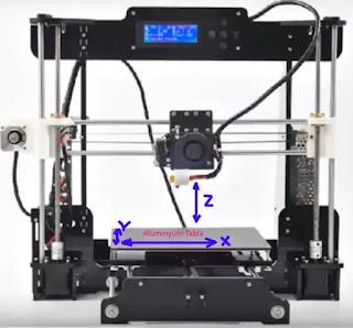 A8Net 3D Yazıcı