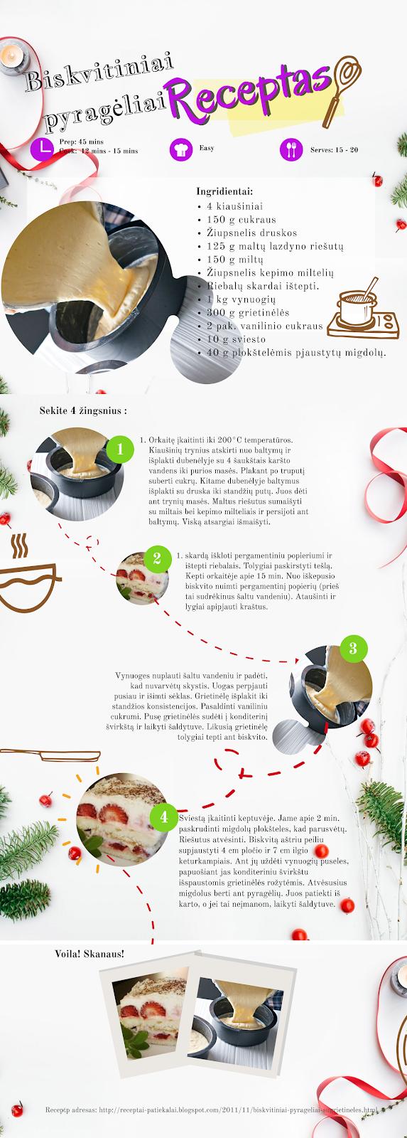 biskvitiniu pyrageliu receptas
