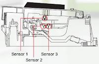 Casio calls it Tri-Sensor