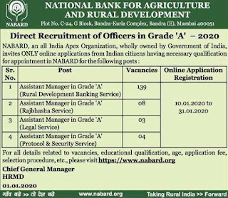 NABARD Recruitment 2020 Apply Online 227 Officer, Attendant Vacancies