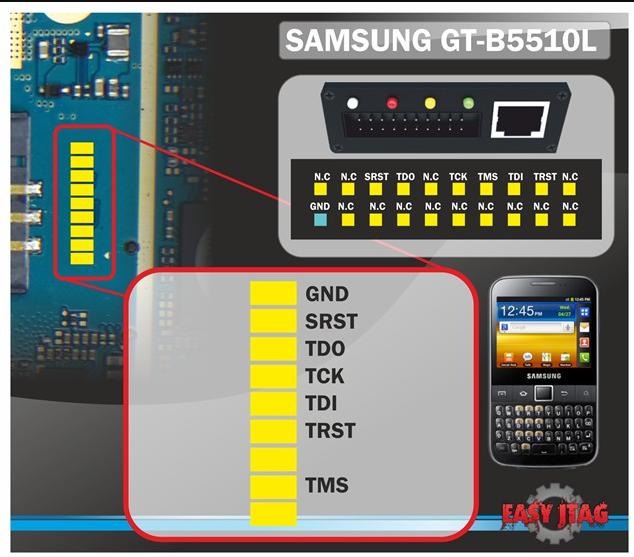 samsung gt b5510l dead boot file