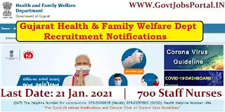 Gujarat Health Department Recruitment 2021