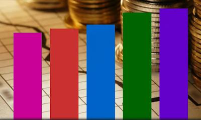 आर्थिक नियोजन का अर्थ