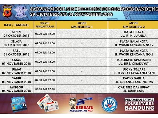 Jadwal SIM Keliling Polrestabes Bandung Bulan November 2018