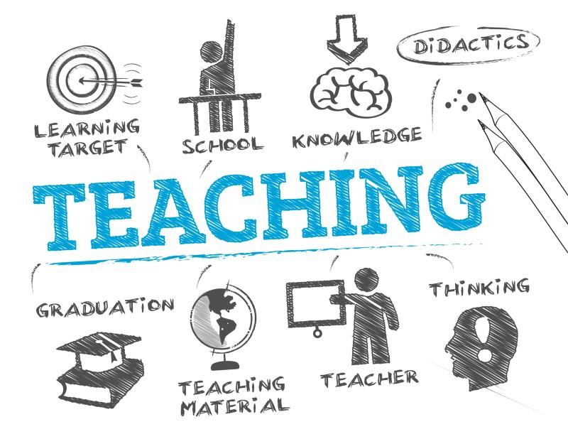 Teaching Strategies : Menjadi Guru yang Efektif - Psikologi Pendidikan
