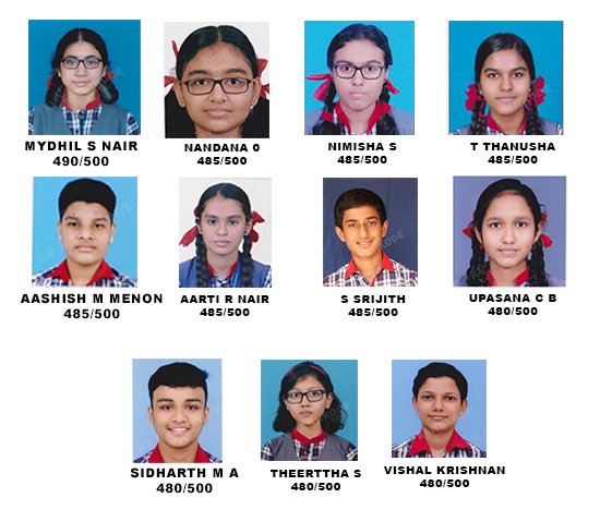 CBSE AISSE 2021 - Toppers