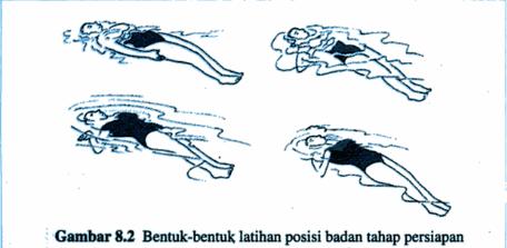Bentuk latihan posisi badan tahap persiapan renang gaya punggung