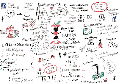 Teaching to the Human Core Solano GAFE Summit Sketchnote