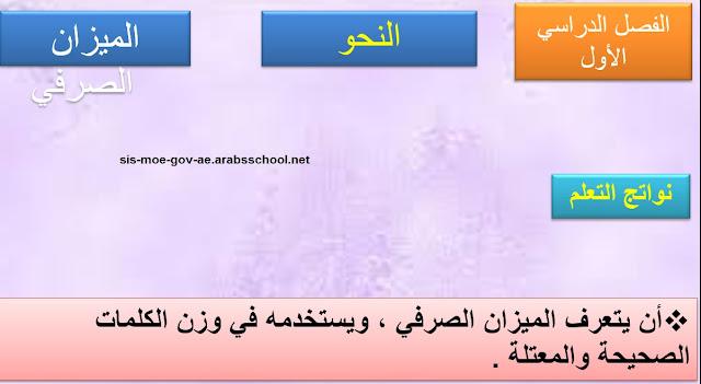 حل درس الميزان الصرفي للصف التاسع لغة عربية الفصل الاول 2018-2019