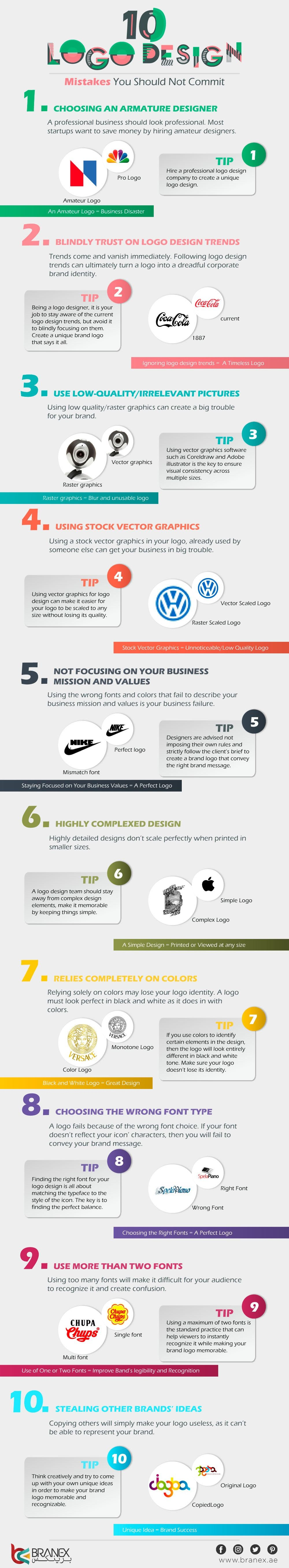 10 Logo Design Mistakes You Should Not Commit #infographic