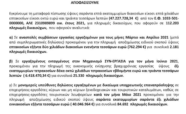 Τη Δευτέρα η πληρωμή των μονομερών αναστολών Μαϊου και επίσημα