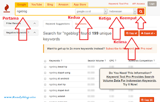 gamabr keyword tool io