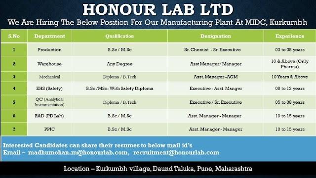 Honour Lab | Hiring for Multiple departments for Pune location | Send CV