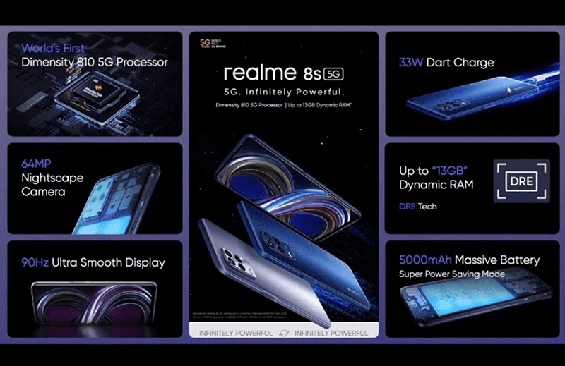 realme 8s 5G with 6nm MTK Dimensity 810 SoC now official!