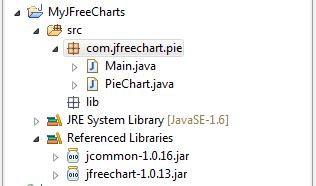 jcommon 1.0.16 jar