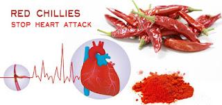 लाल मिर्च तुरन्त रोके हार्ट अटैक Red Chillies Stop Heart Attacks in Hindi