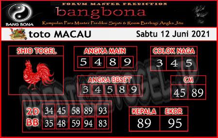 Prediksi Bangbona Toto Macau Sabtu 12 Juni 2021