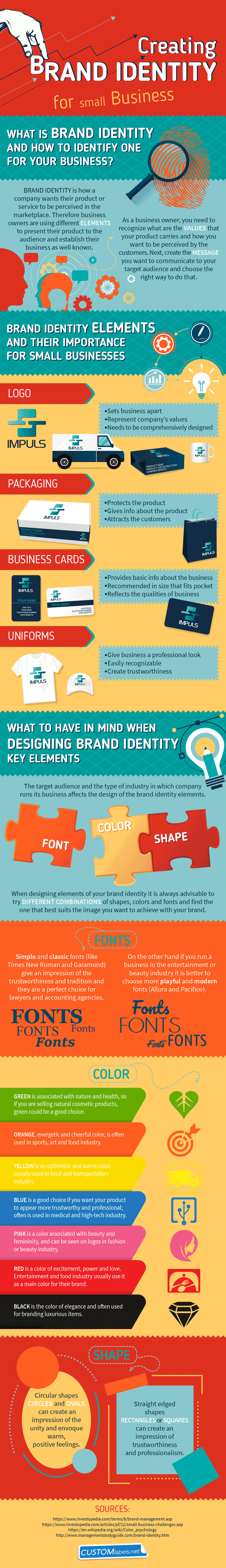 How to Create a Brilliant Brand Identity #infographic