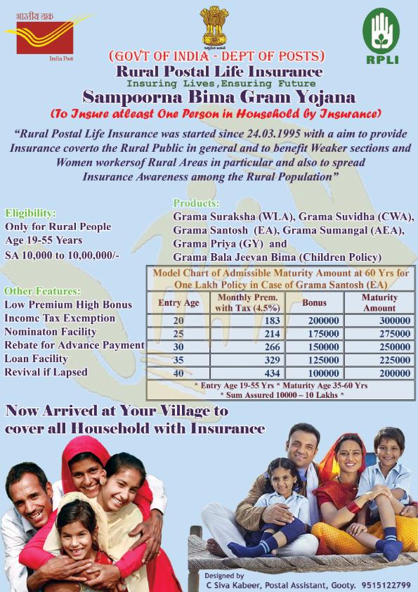 Rural Postal Life Insurance ( RPLI) - Sampoorna Bima Gram ...