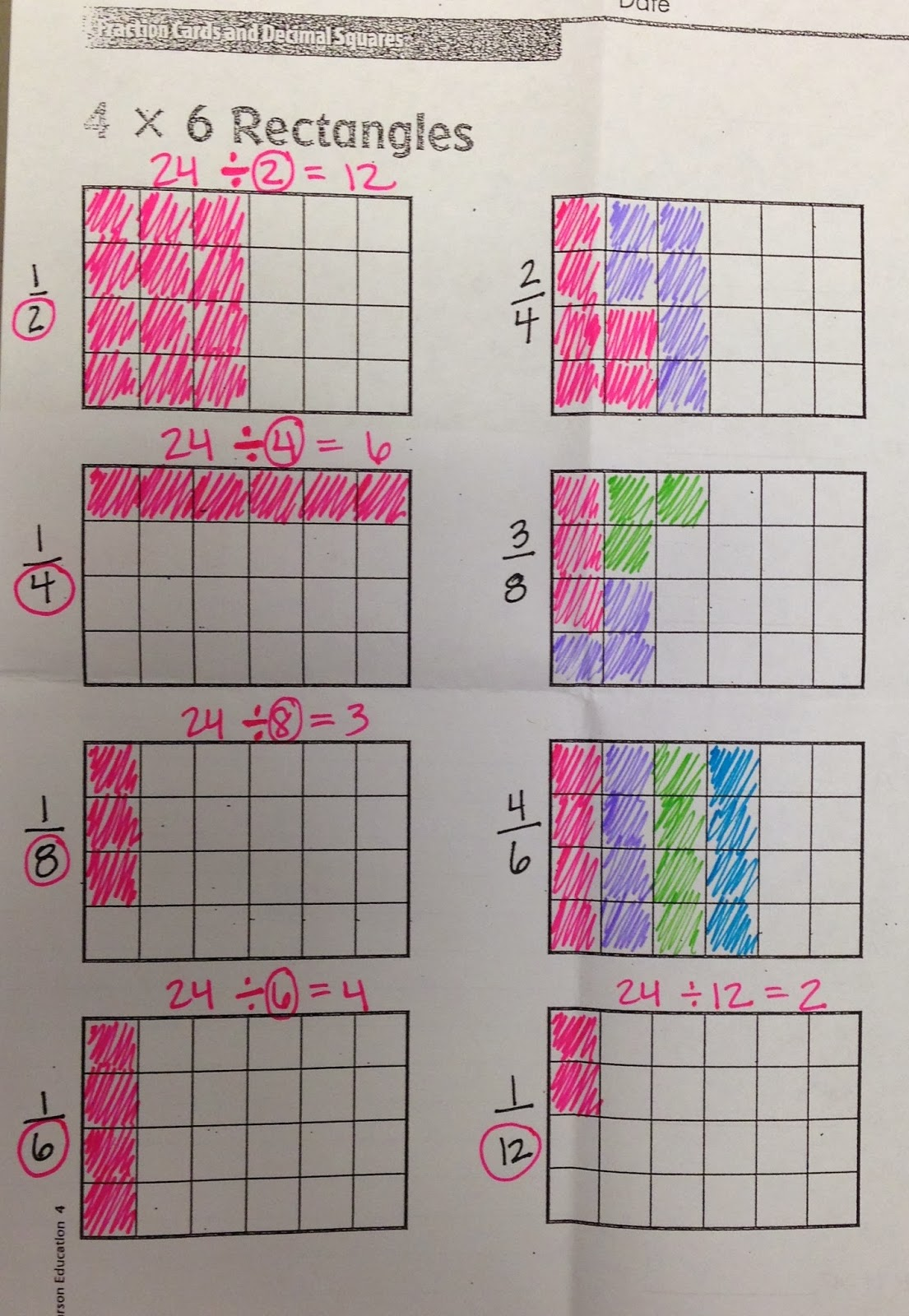 how to teach equivalent fractions year 3