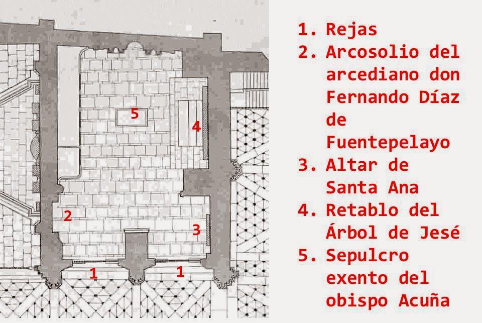 Planta capilla santa Ana Burgos