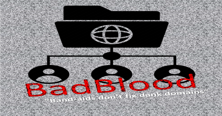 BadBlood : Microsoft Active Directory Domain With A Structure