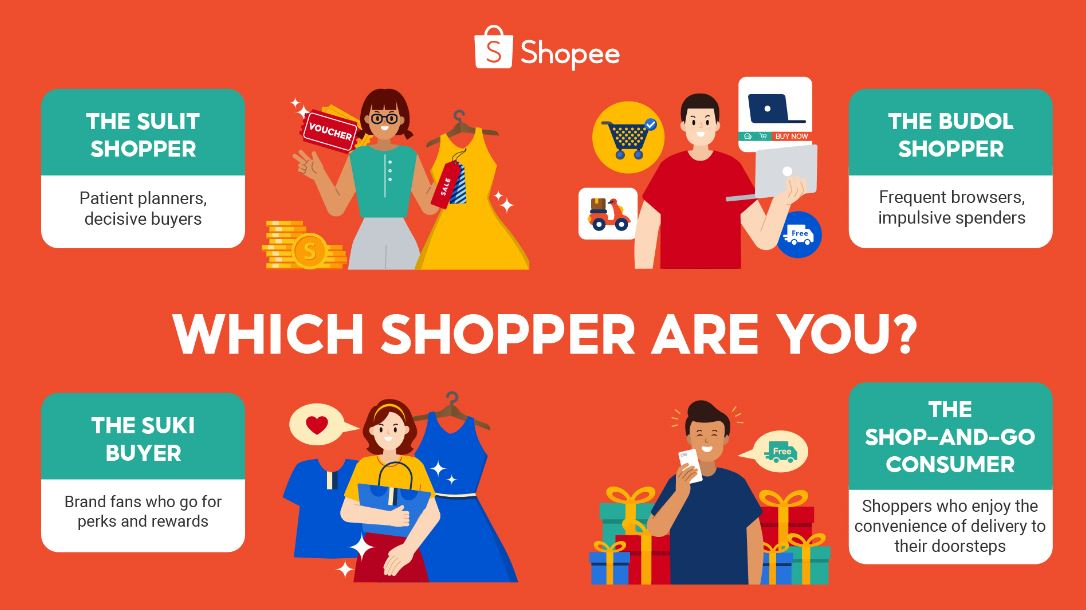Shopee reveals 4 types of Filipino online shoppers