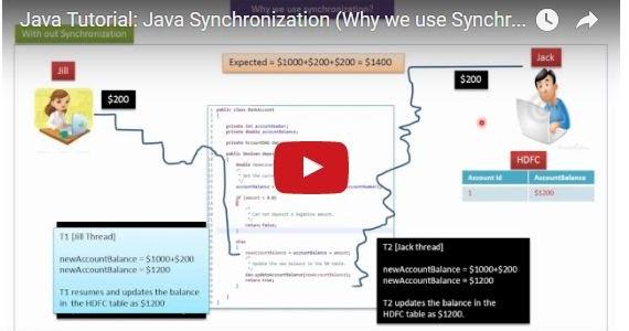Java ee java tutorial java synchronization why we use for Pool design pattern java