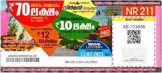 Kerala Lottery Results 12-02-2021 Nirmal NR-211 Lottery Result